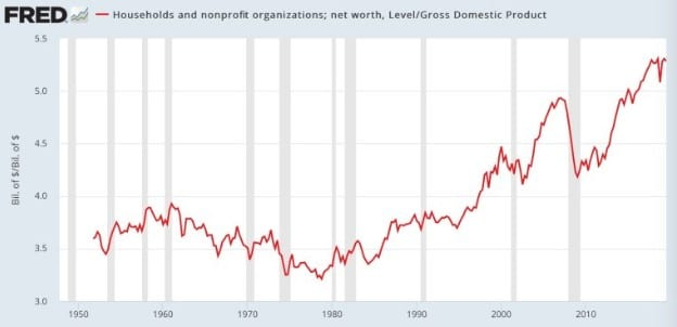 Fed's Direct Deposits Halted - Emerging Effects of Liquidity Crisis? 1 effects of liquidity crisis